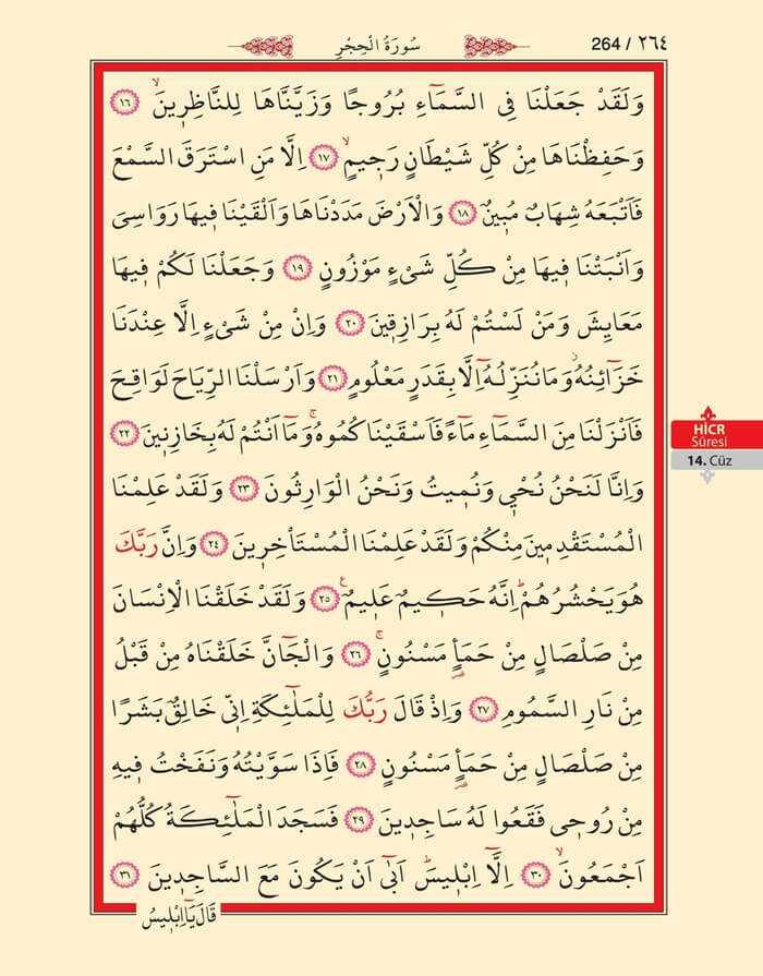 Hicr Suresi - 262.Sayfa - 14. Cüzün 1. Hizbi