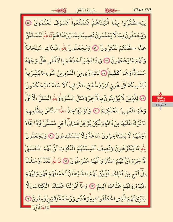 Nahl Suresi - 272.Sayfa - 14. Cüzün 3. Hizbi