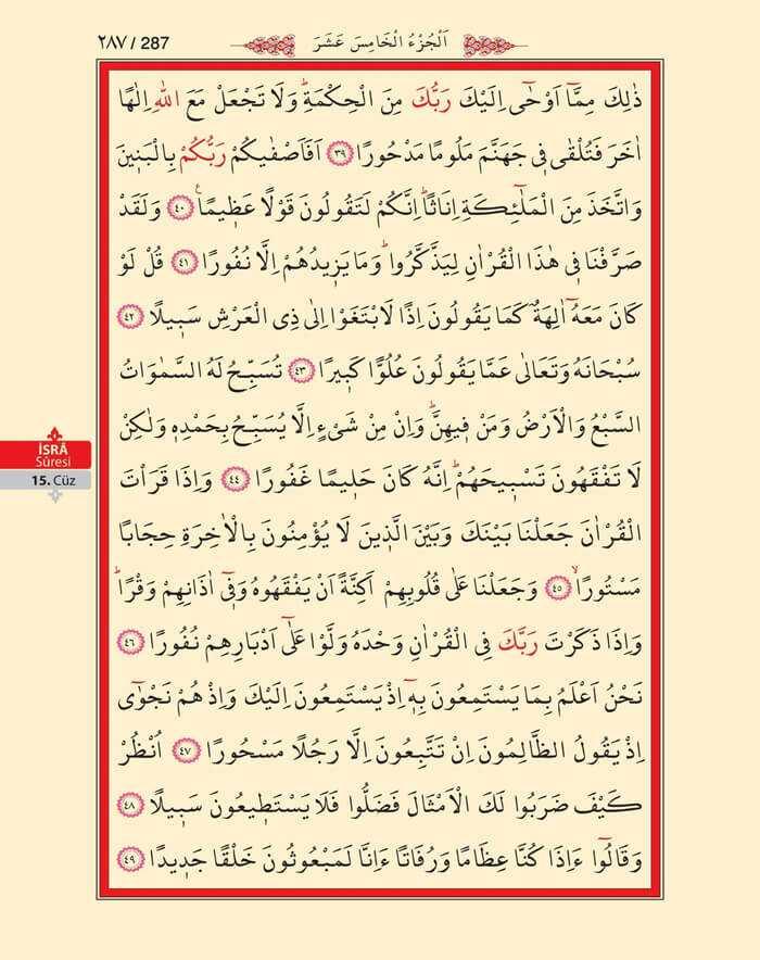 İsra Suresi - 285.Sayfa - 15. Cüzün 1. Hizbi