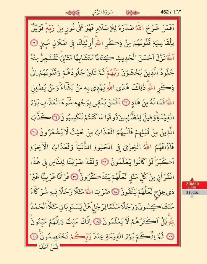 Zumer Suresi - 460.Sayfa - 23. Cüzün 4. Hizbi