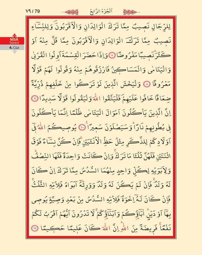 Nisa Sûresi - 77.Sayfa - 4. Cüzün 4. Hizbi