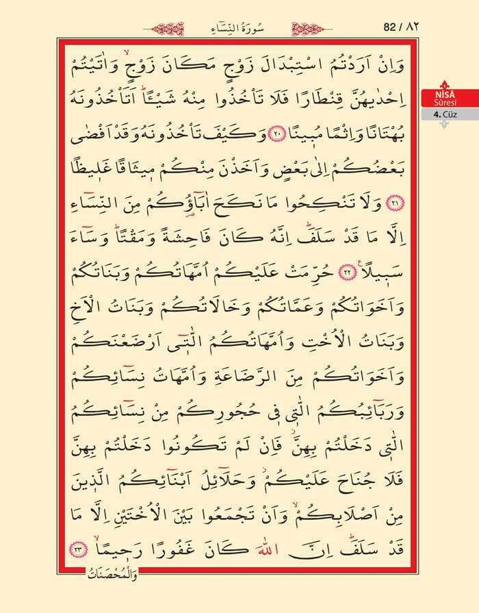 Nisa Sûresi - 80.Sayfa - 4. Cüzün 4. Hizbi