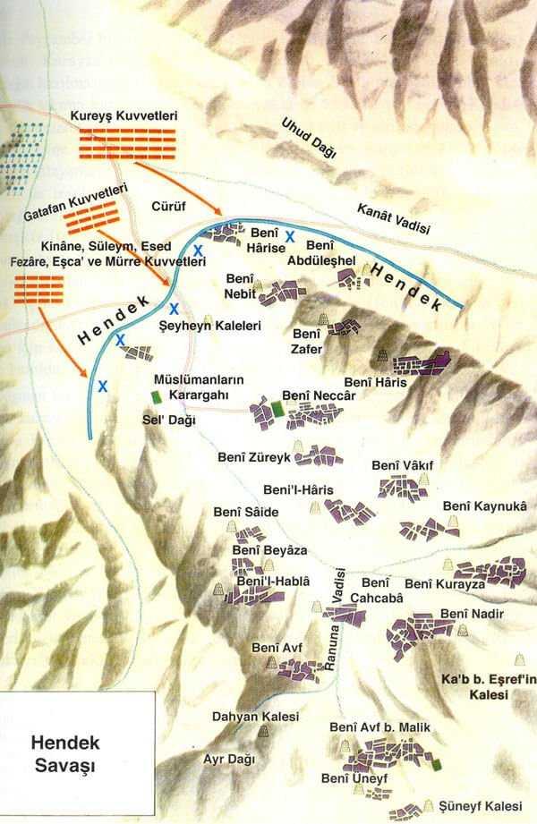 Hendek Savaşı Korkisi